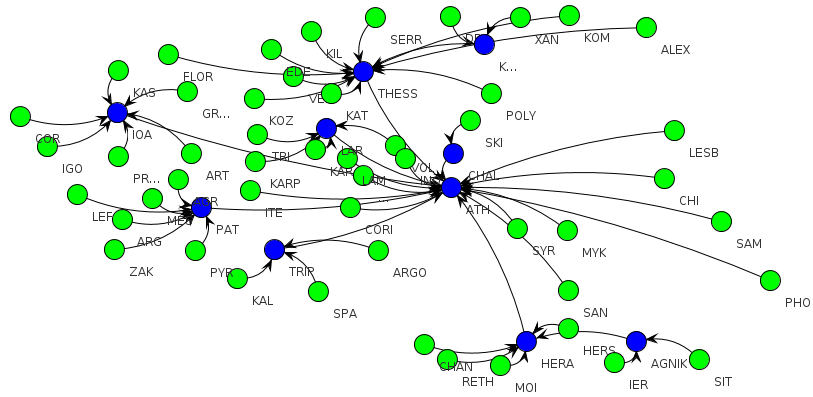 Graphical interface for the FORTHNet topology Blue dots are RRs green dots are client